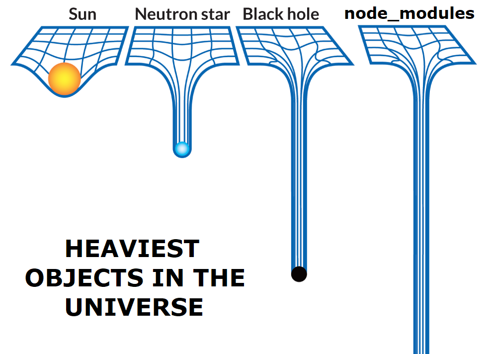 the heaviest objects in the universe - sun, neutron star, black hole, node_modules